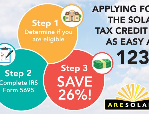 Applying for the Solar Tax Credit is as Easy as 123!